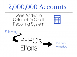 Impacts Latin America Infographic
